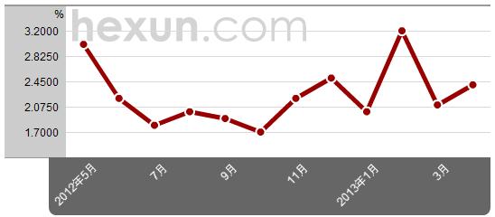 中国gdp走势_中国三季度经济持续放缓 料维持宽松大方向不变(2)
