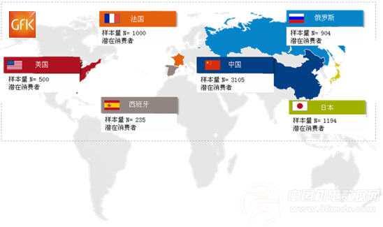 全球六大电动汽车市场消费需求分析