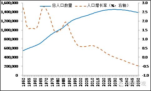 流动性灰犀牛_中国人口流动性